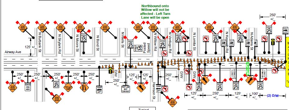 Airway Avenue Travel Restrictions Next Week
